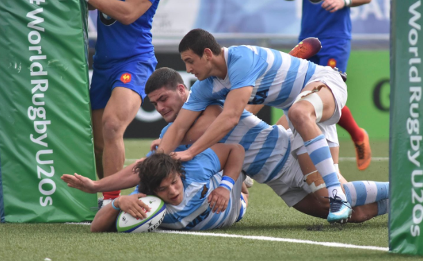 World Rugby U20 Championship 2019