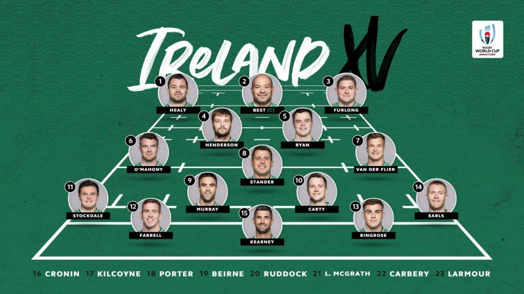 アイルランド代表スコッド