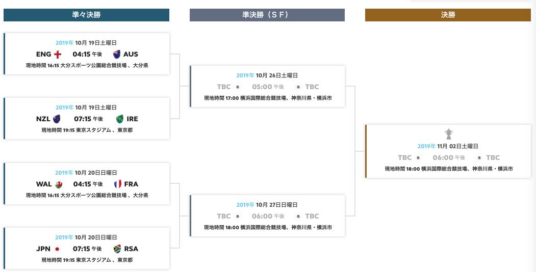 ノックアウトトーナメント8強