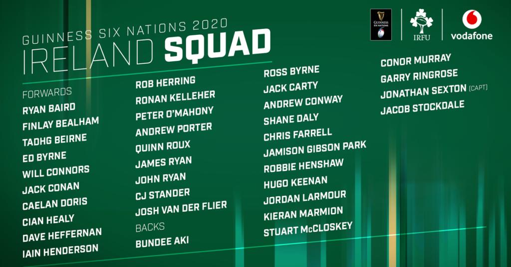 2020アイルランドのスコッド35人