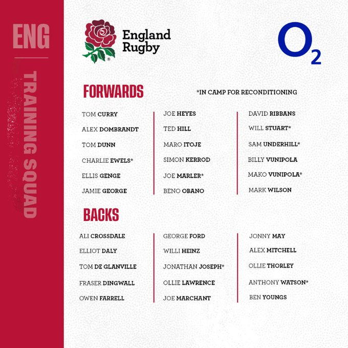ENGLAND TRAINING SQUAD