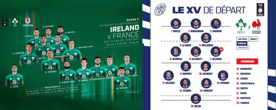 シックスネーションズ第2節アイルランドVSフランス