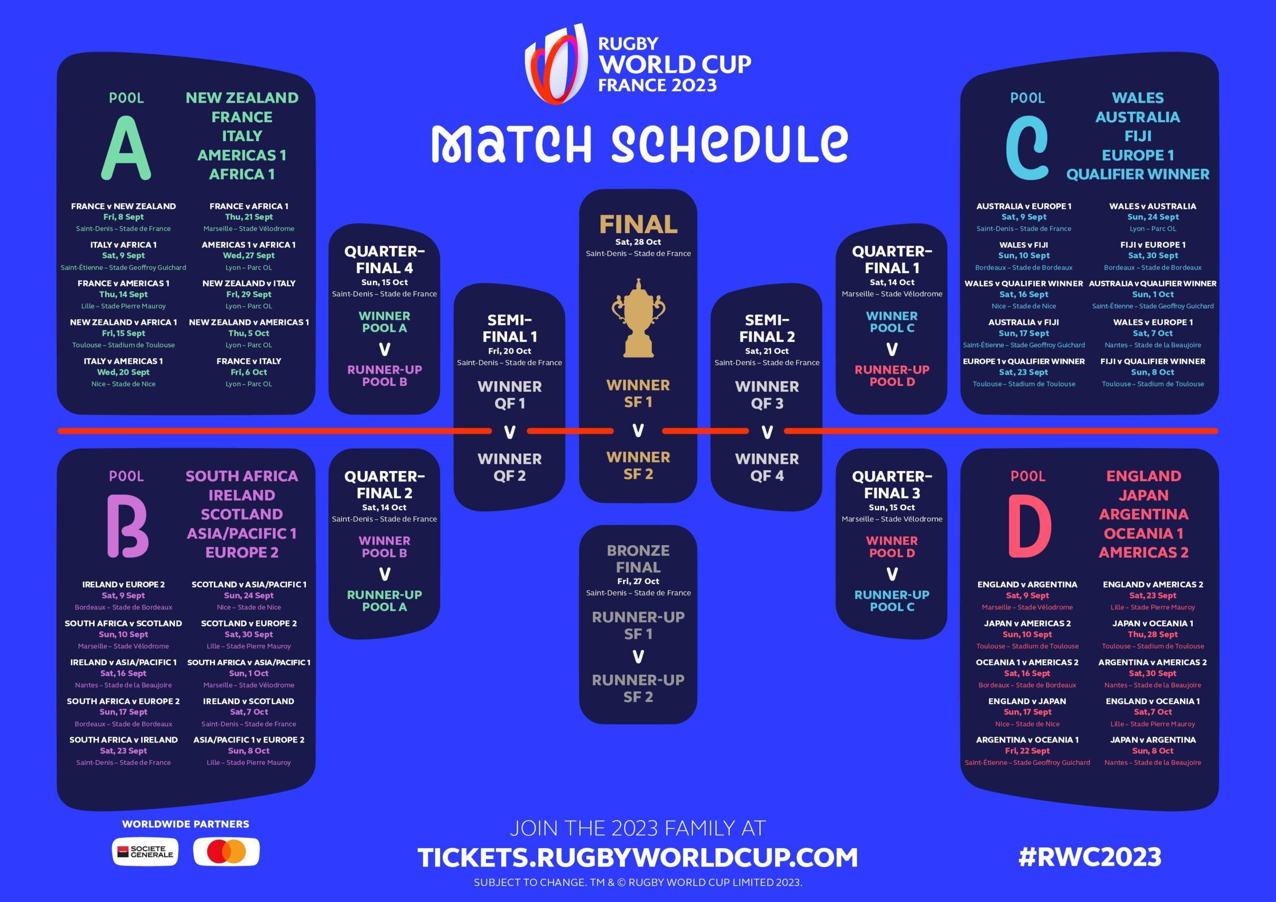 ラグビーワールドカップフランス大会の日程が決定しましたね。