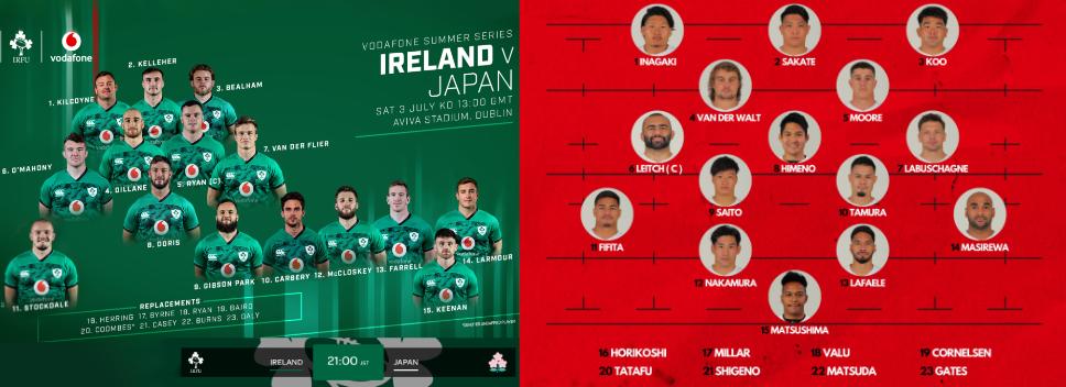 アイルランドVS日本のスコッド