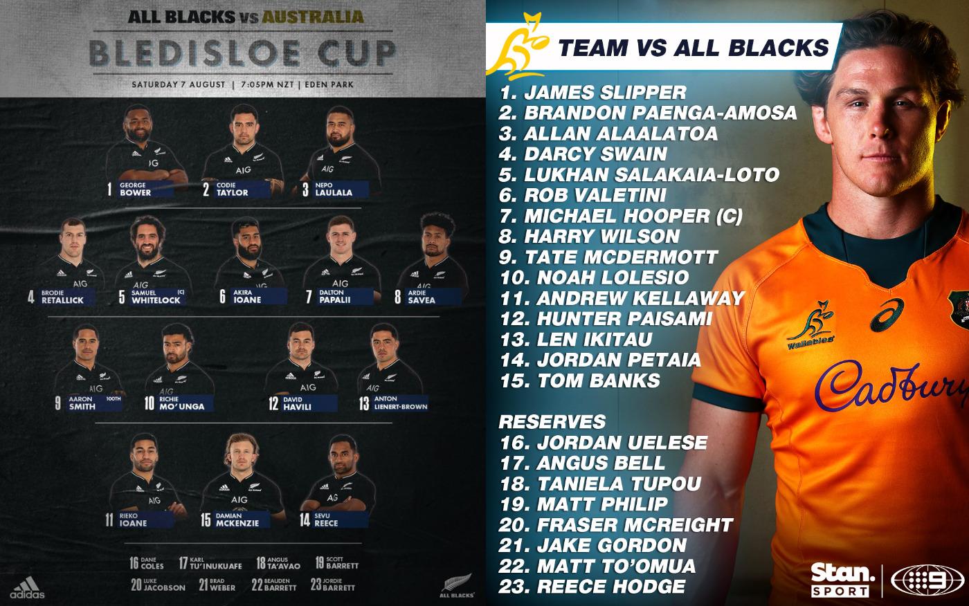 ブレディスローカップ、ニュージーランドVSオーストラリア第1線